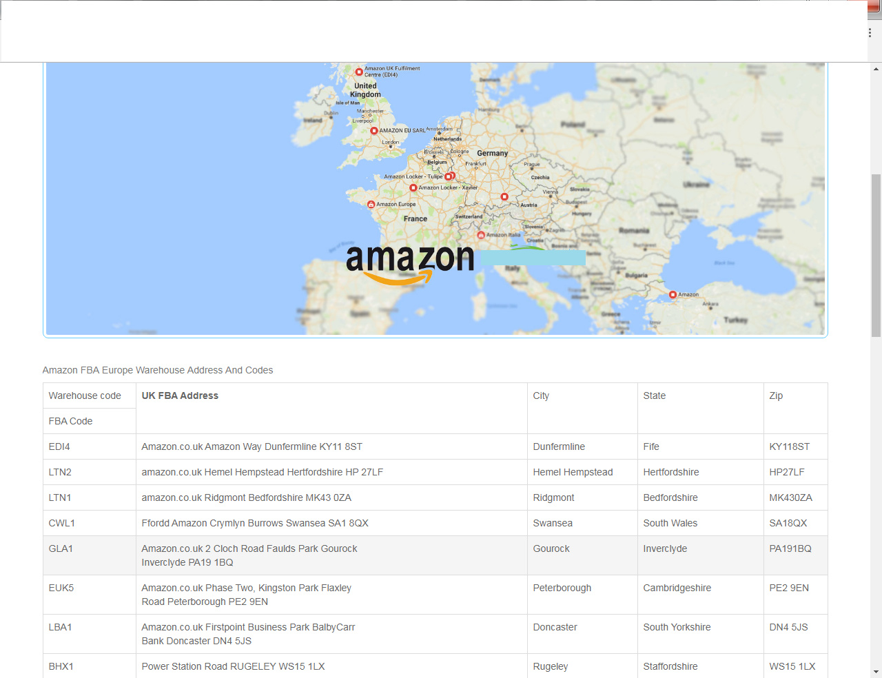 How Many Days Will Amazon Cwl1 Warehouse Start To Receive Cargo